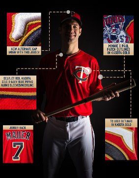1e5ad86465c twinsjersey The Twins on Thursday unveiled new red alternate home jerseys  ...