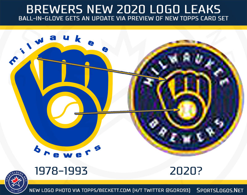 Brewers Home Opener 2020.Leaked Image Shows Brewers Going Back To Ball And Glove